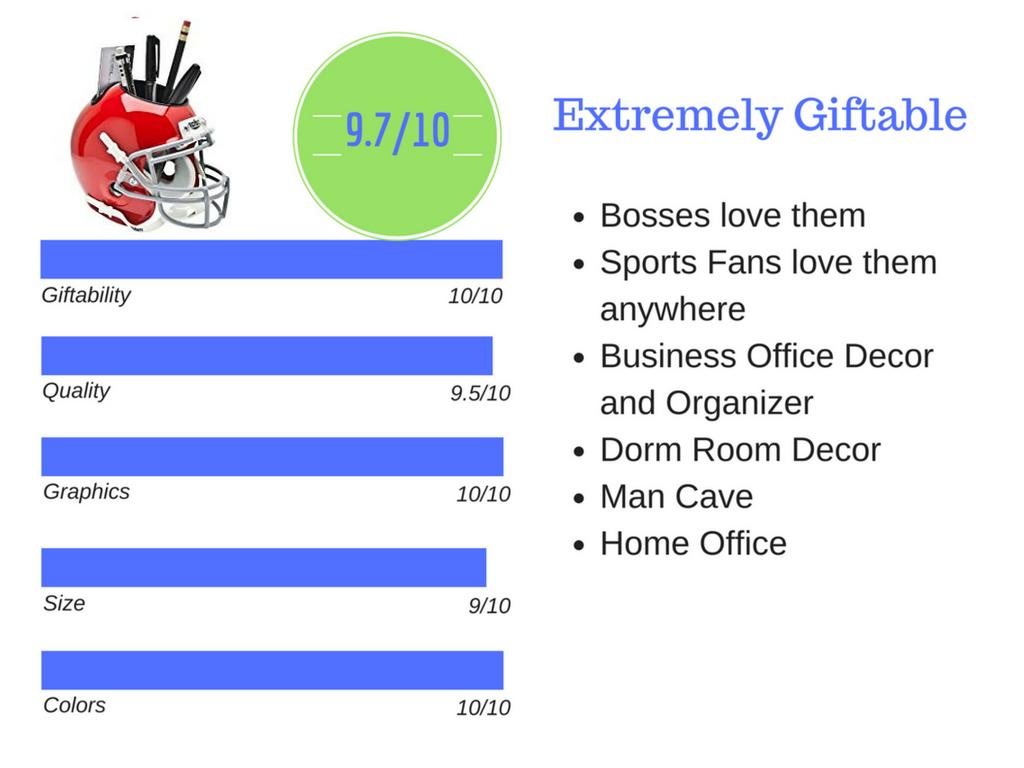 gift graph